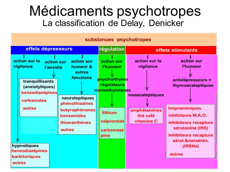 Médicaments psychotropes La classification de Delay, Denicker