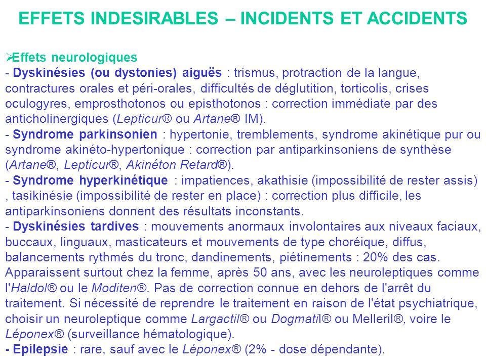 EFFETS INDESIRABLES – INCIDENTS ET ACCIDENTS Effets neurologiques - Dyskinésies (ou dystonies) aiguës : trismus, protraction de la langue, contracture