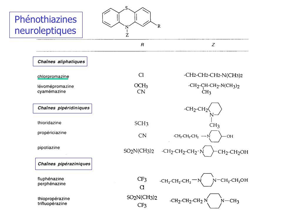 Phénothiazines neuroleptiques