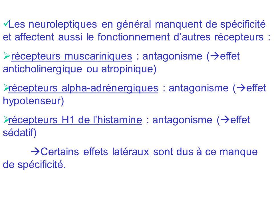 Les neuroleptiques en général manquent de spécificité et affectent aussi le fonctionnement dautres récepteurs : récepteurs muscariniques : antagonisme