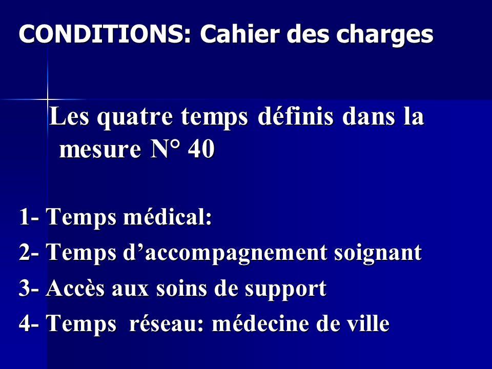 CONDITIONS: Cahier des charges Les quatre temps définis dans la mesure N° 40 Les quatre temps définis dans la mesure N° 40 1- Temps médical: 2- Temps