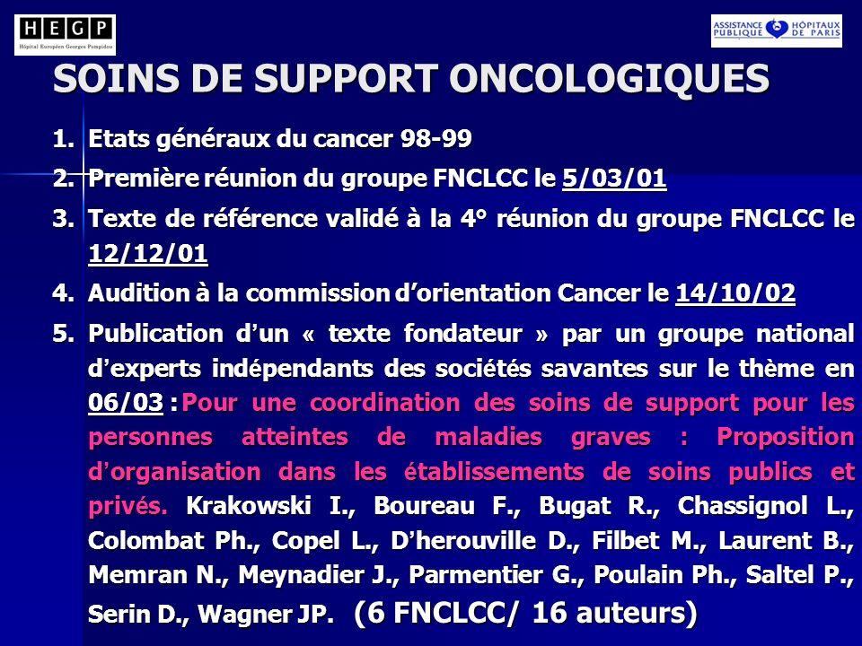 SOINS DE SUPPORT ONCOLOGIQUES 1.Etats généraux du cancer 98-99 2.Première réunion du groupe FNCLCC le 5/03/01 3.Texte de référence validé à la 4° réun