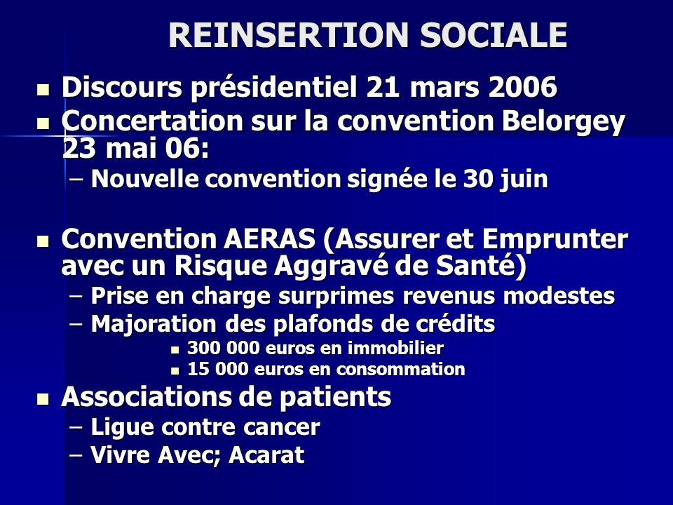 REINSERTION SOCIALE Discours présidentiel 21 mars 2006 Discours présidentiel 21 mars 2006 Concertation sur la convention Belorgey 23 mai 06: Concertat