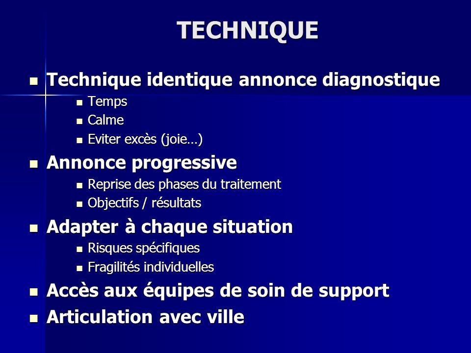 TECHNIQUE Technique identique annonce diagnostique Technique identique annonce diagnostique Temps Temps Calme Calme Eviter excès (joie…) Eviter excès