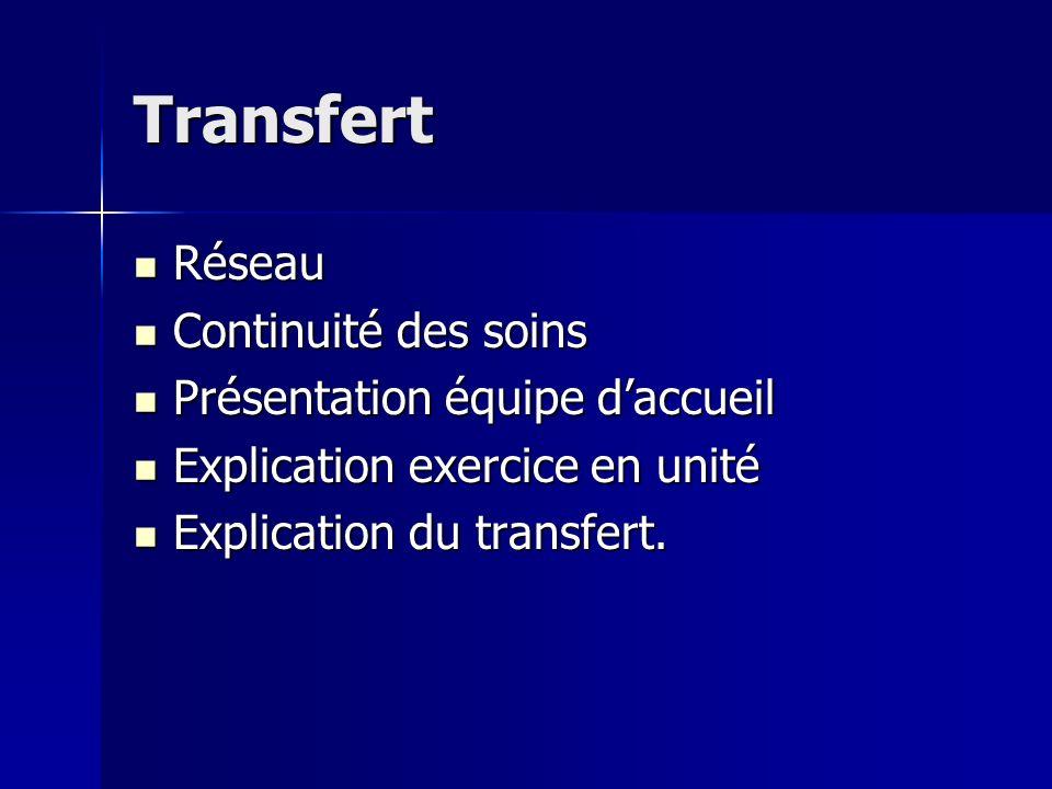 Transfert Réseau Réseau Continuité des soins Continuité des soins Présentation équipe daccueil Présentation équipe daccueil Explication exercice en un