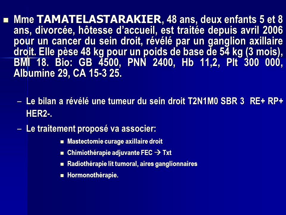 Mme TAMATELASTARAKIER, 48 ans, deux enfants 5 et 8 ans, divorcée, hôtesse daccueil, est traitée depuis avril 2006 pour un cancer du sein droit, révélé