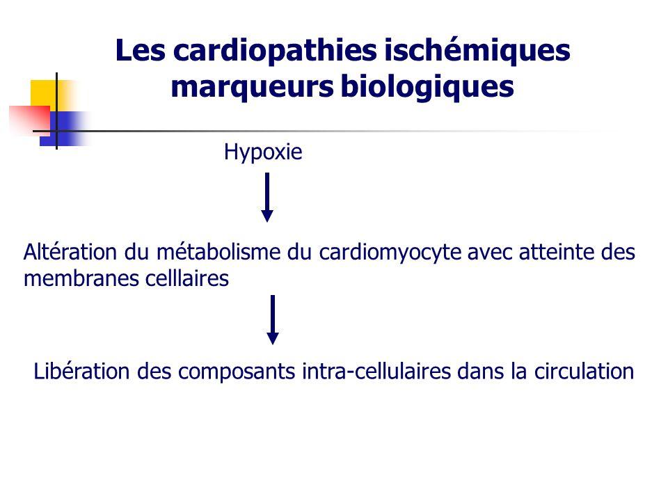 Les cardiopathies ischémiques marqueurs biologiques Hypoxie Altération du métabolisme du cardiomyocyte avec atteinte des membranes celllaires Libérati