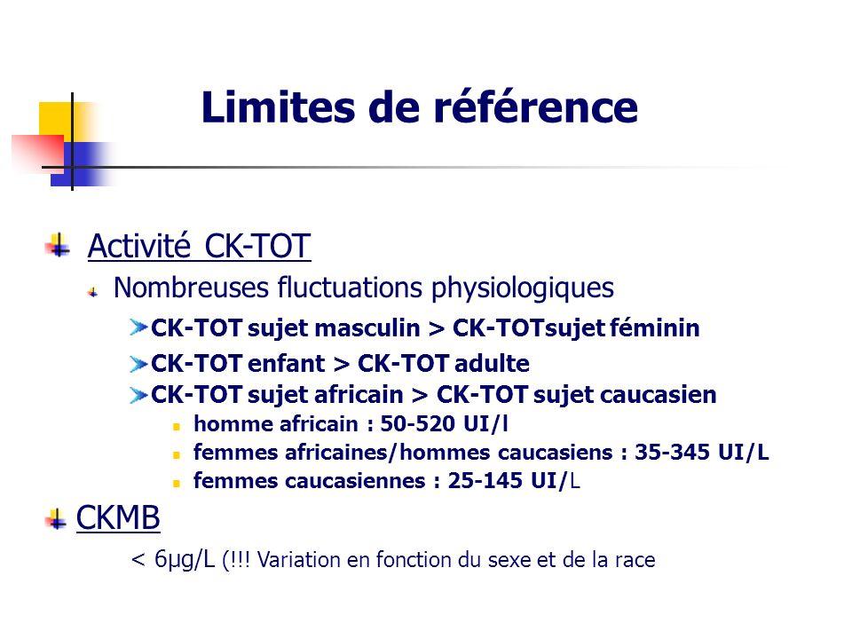 Activité CK-TOT Nombreuses fluctuations physiologiques CK-TOT sujet masculin > CK-TOTsujet féminin CK-TOT enfant > CK-TOT adulte CK-TOT sujet africain