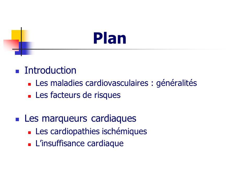 Plan Introduction Les maladies cardiovasculaires : généralités Les facteurs de risques Les marqueurs cardiaques Les cardiopathies ischémiques Linsuffi