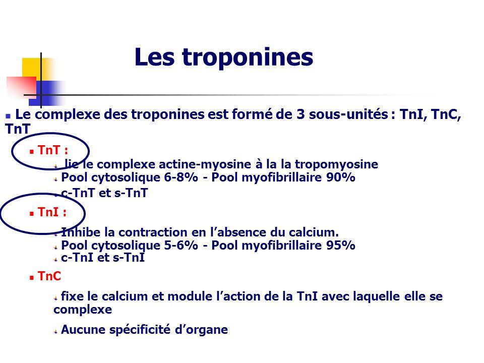 Le complexe des troponines est formé de 3 sous-unités : TnI, TnC, TnT TnT : lie le complexe actine-myosine à la la tropomyosine Pool cytosolique 6-8%