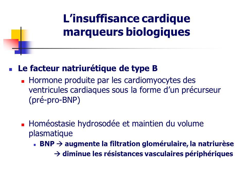 Le facteur natriurétique de type B Hormone produite par les cardiomyocytes des ventricules cardiaques sous la forme dun précurseur (pré-pro-BNP) Homéo