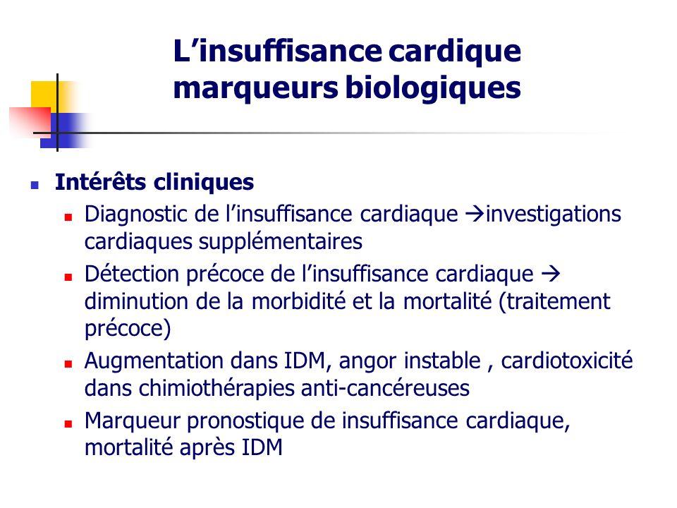 Linsuffisance cardique marqueurs biologiques Intérêts cliniques Diagnostic de linsuffisance cardiaque investigations cardiaques supplémentaires Détect
