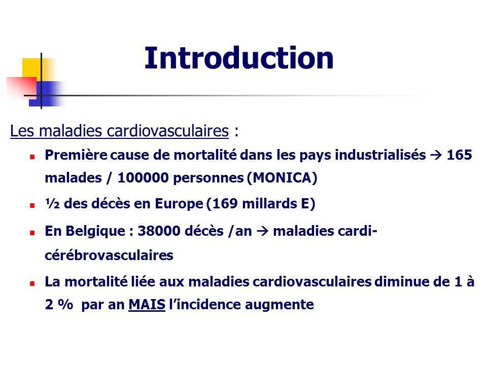 Introduction Les maladies cardiovasculaires : Première cause de mortalité dans les pays industrialisés 165 malades / 100000 personnes (MONICA) ½ des d