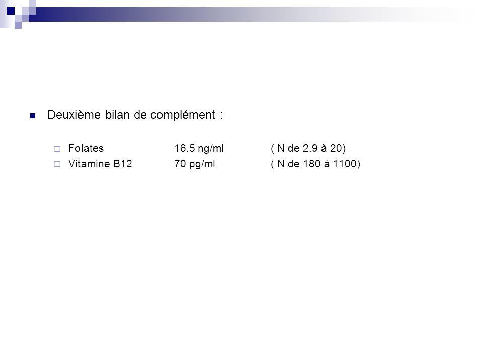 Deuxième bilan de complément : Folates 16.5 ng/ml ( N de 2.9 à 20) Vitamine B1270 pg/ml( N de 180 à 1100)