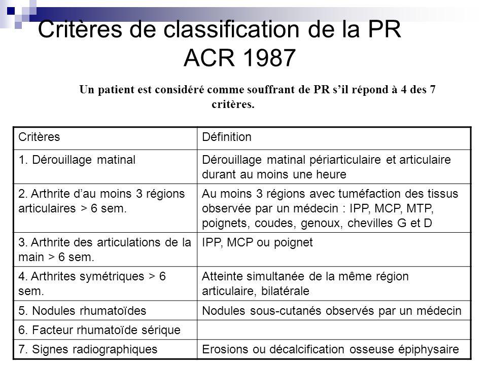 Critères de classification de la PR ACR 1987 CritèresDéfinition 1. Dérouillage matinalDérouillage matinal périarticulaire et articulaire durant au moi