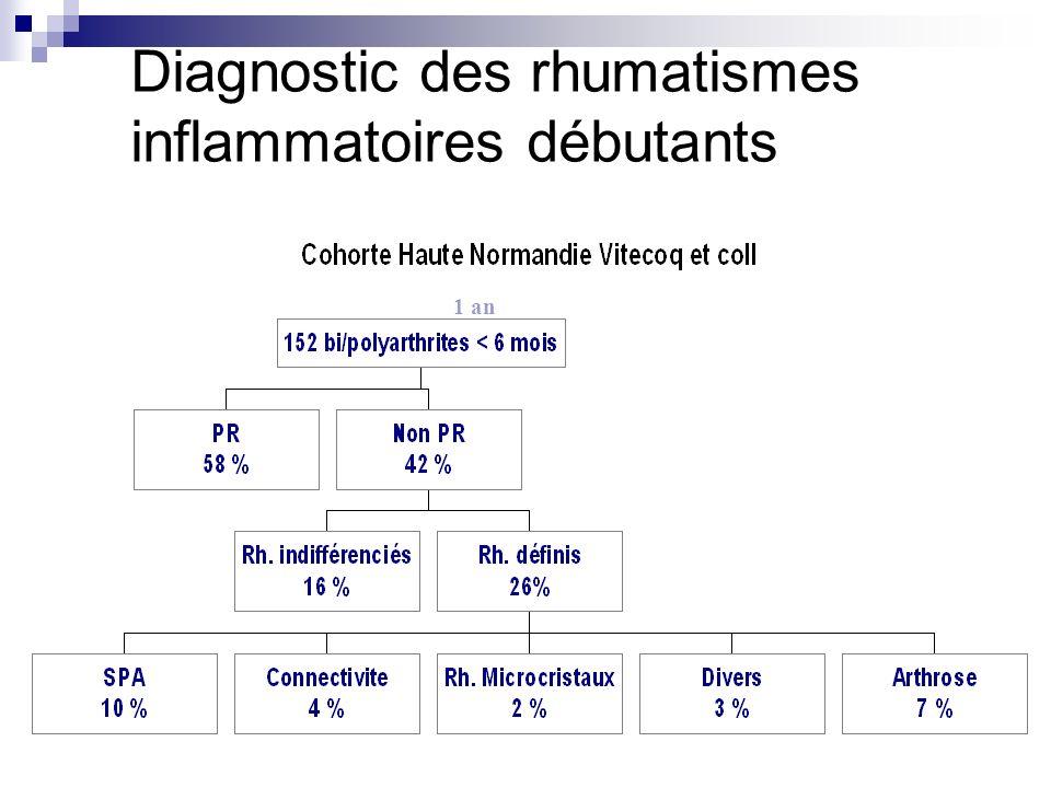 Diagnostic des rhumatismes inflammatoires débutants 1 an