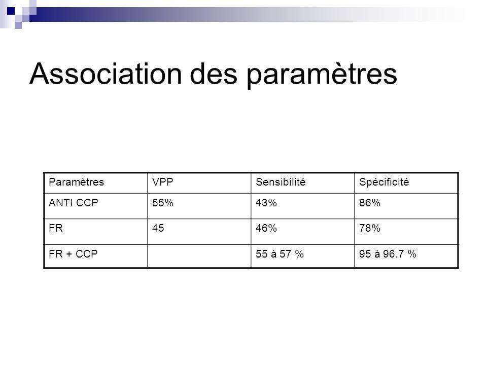 Association des paramètres ParamètresVPPSensibilitéSpécificité ANTI CCP55%43%86% FR4546%78% FR + CCP55 à 57 %95 à 96.7 %