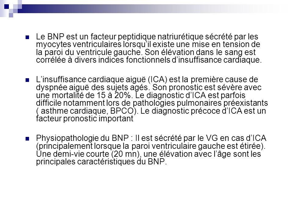 Le BNP est un facteur peptidique natriurétique sécrété par les myocytes ventriculaires lorsquil existe une mise en tension de la paroi du ventricule g