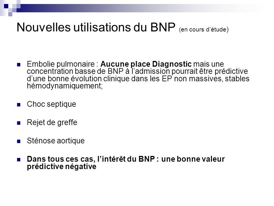 Nouvelles utilisations du BNP (en cours détude ) Embolie pulmonaire : Aucune place Diagnostic mais une concentration basse de BNP à ladmission pourrai