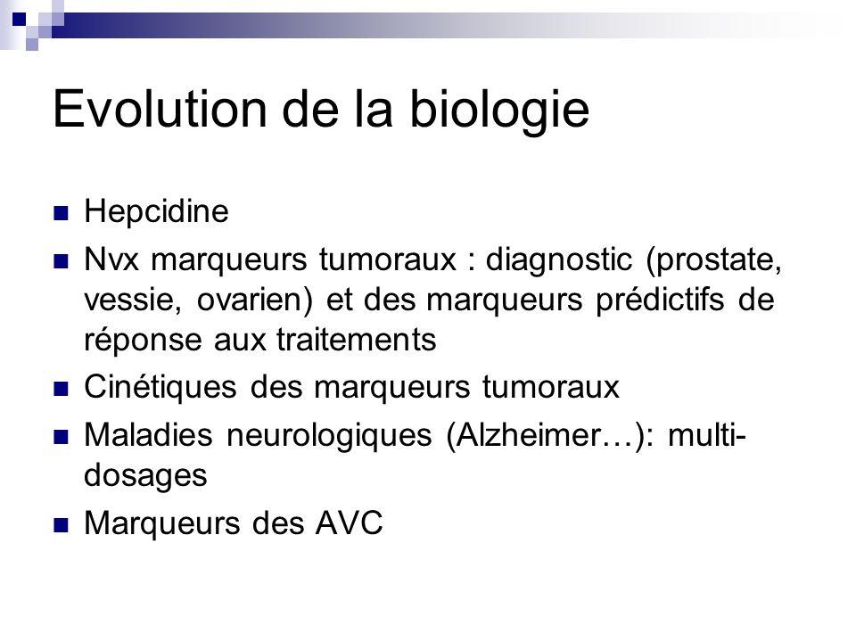 Evolution de la biologie Hepcidine Nvx marqueurs tumoraux : diagnostic (prostate, vessie, ovarien) et des marqueurs prédictifs de réponse aux traiteme