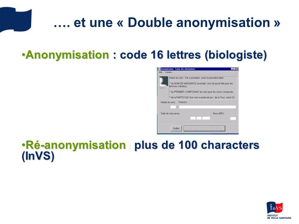 …. et une « Double anonymisation » Anonymisation : code 16 lettres (biologiste)Anonymisation : code 16 lettres (biologiste) par le biologiste Ré-anony