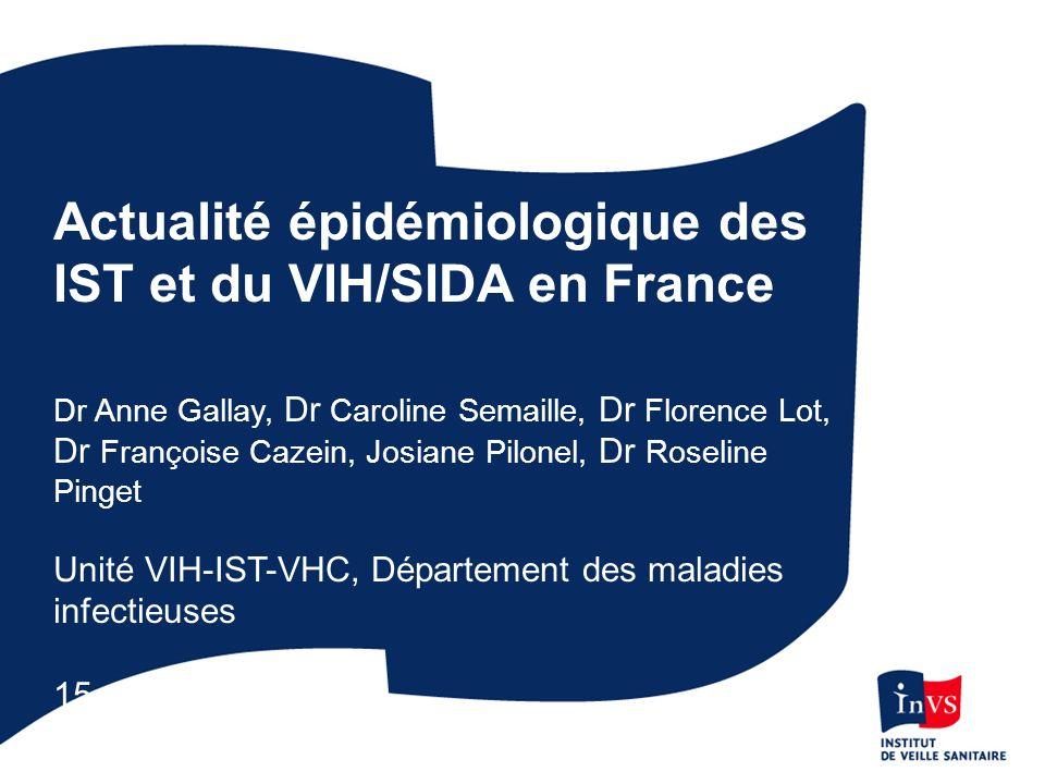 Actualité épidémiologique des IST et du VIH/SIDA en France Dr Anne Gallay, Dr Caroline Semaille, Dr Florence Lot, Dr Françoise Cazein, Josiane Pilonel, Dr Roseline Pinget Unité VIH-IST-VHC, Département des maladies infectieuses 15 mai 2007