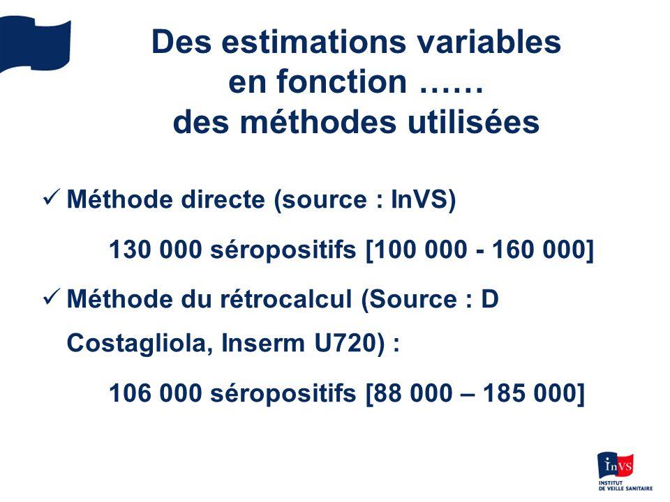 Des estimations variables en fonction …… des méthodes utilisées üMéthode directe (source : InVS) 130 000 séropositifs [100 000 - 160 000] üMéthode du rétrocalcul (Source : D Costagliola, Inserm U720) : 106 000 séropositifs [88 000 – 185 000]