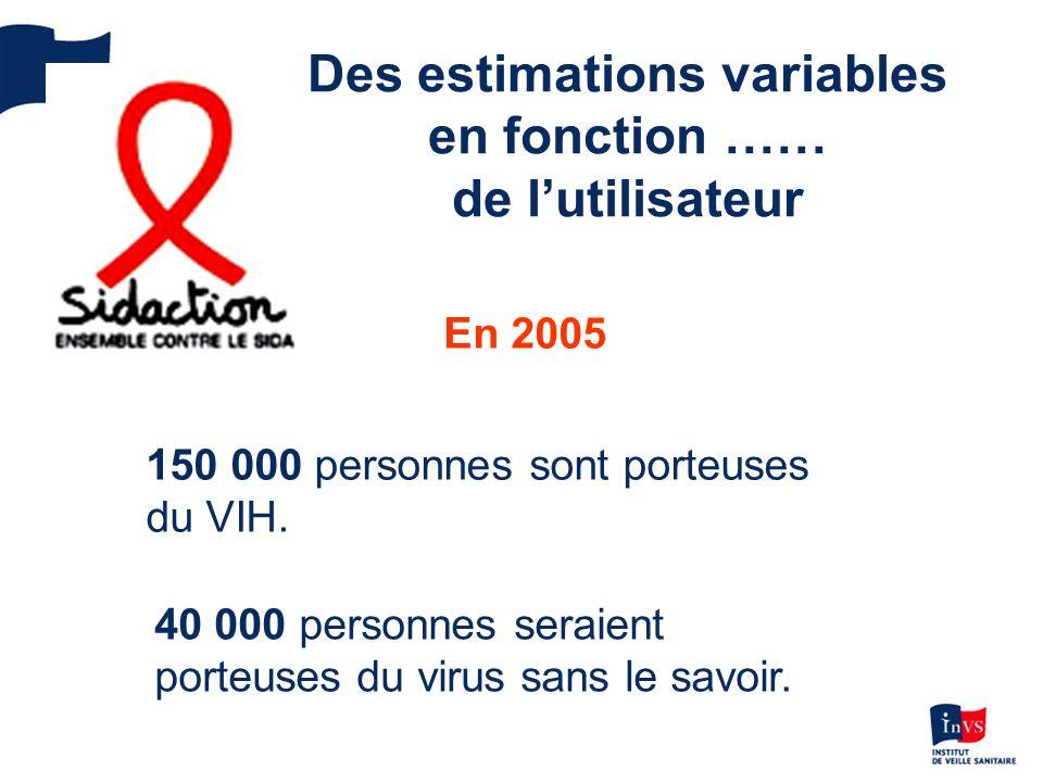 Des estimations variables en fonction …… de lutilisateur 150 000 personnes sont porteuses du VIH.