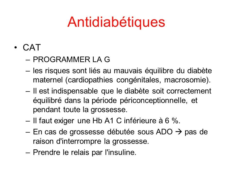 Antidiabétiques CAT –PROGRAMMER LA G –les risques sont liés au mauvais équilibre du diabète maternel (cardiopathies congénitales, macrosomie). –Il est