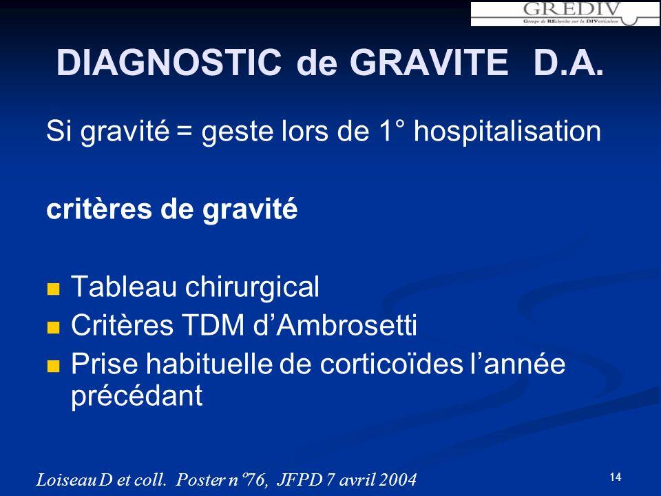DIAGNOSTIC de GRAVITE D.A.