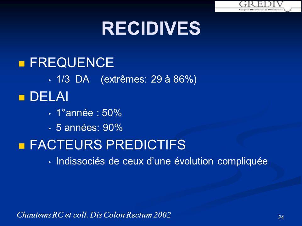 24 RECIDIVES FREQUENCE 1/3 DA (extrêmes: 29 à 86%) DELAI 1°année : 50% 5 années: 90% FACTEURS PREDICTIFS Indissociés de ceux dune évolution compliquée Chautems RC et coll.