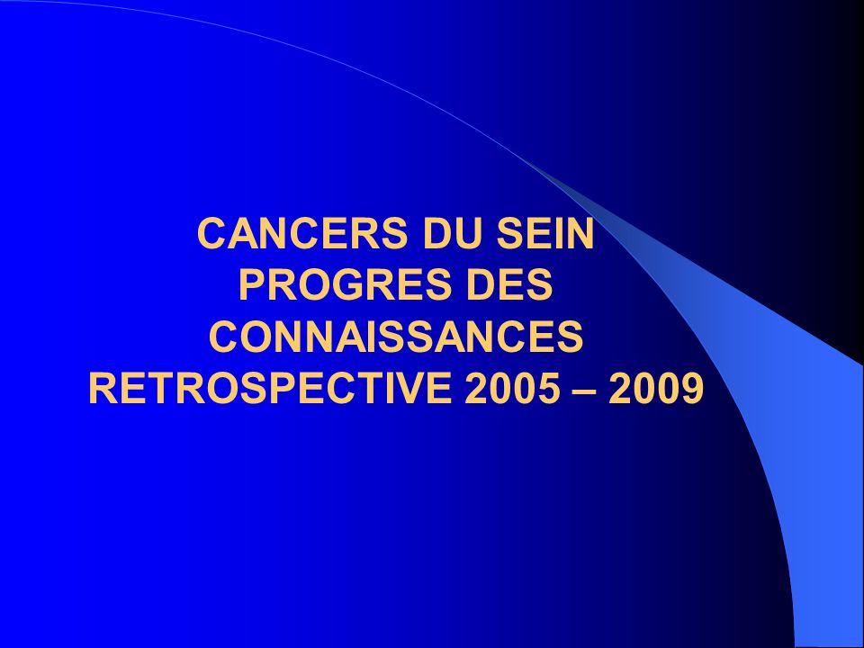 CANCERS DU SEIN PROGRES DES CONNAISSANCES RETROSPECTIVE 2005 – 2009