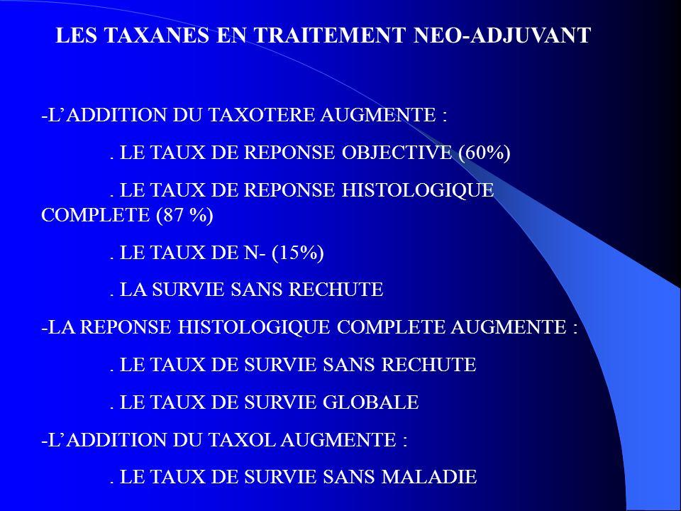 LES TAXANES EN TRAITEMENT NEO-ADJUVANT -LADDITION DU TAXOTERE AUGMENTE :. LE TAUX DE REPONSE OBJECTIVE (60%). LE TAUX DE REPONSE HISTOLOGIQUE COMPLETE