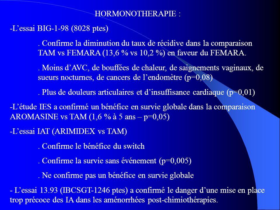 HORMONOTHERAPIE : -Lessai BIG-1-98 (8028 ptes). Confirme la diminution du taux de récidive dans la comparaison TAM vs FEMARA (13,6 % vs 10,2 %) en fav