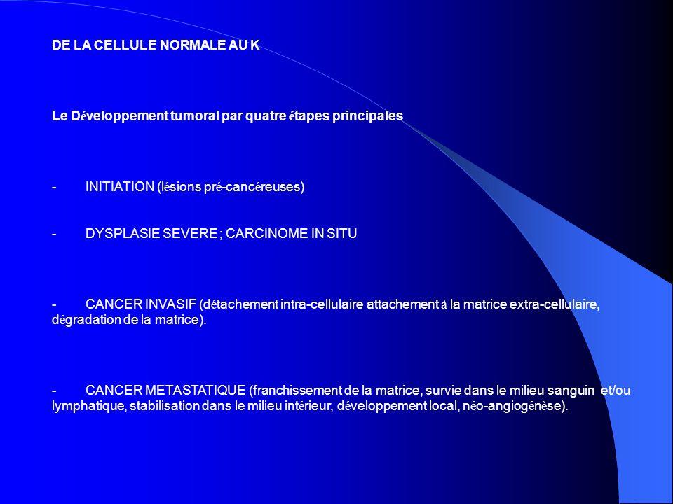 DE LA CELLULE NORMALE AU K Le D é veloppement tumoral par quatre é tapes principales - INITIATION (l é sions pr é -canc é reuses) - DYSPLASIE SEVERE ;
