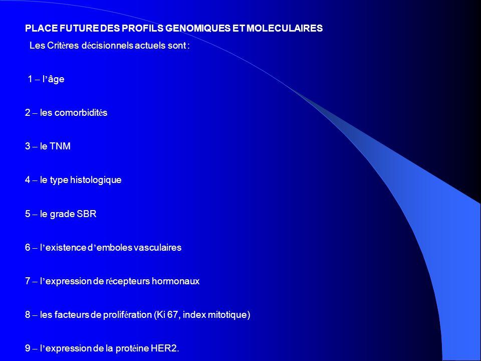 PLACE FUTURE DES PROFILS GENOMIQUES ET MOLECULAIRES Les Crit è res d é cisionnels actuels sont : 1 – l âge 2 – les comorbidit é s 3 – le TNM 4 – le ty