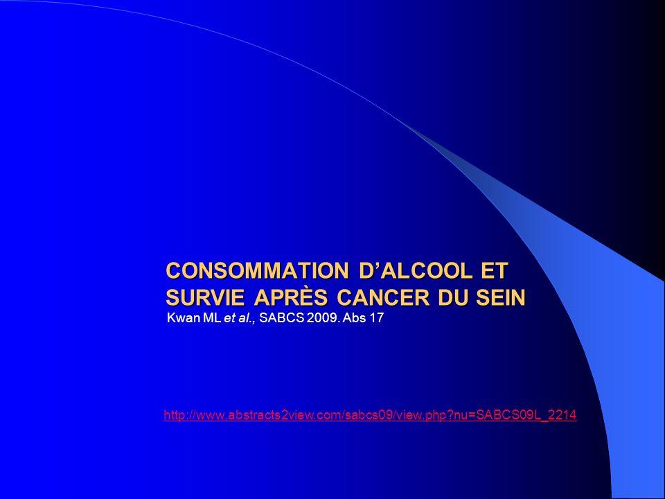 CONSOMMATION DALCOOL ET SURVIE APRÈS CANCER DU SEIN Kwan ML et al., SABCS 2009. Abs 17 http://www.abstracts2view.com/sabcs09/view.php?nu=SABCS09L_2214