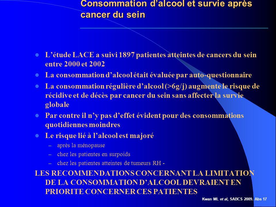 Consommation dalcool et survie après cancer du sein Létude LACE a suivi 1897 patientes atteintes de cancers du sein entre 2000 et 2002 La consommation
