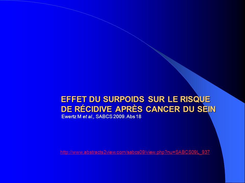 EFFET DU SURPOIDS SUR LE RISQUE DE RÉCIDIVE APRÈS CANCER DU SEIN Ewertz M et al., SABCS 2009. Abs 18 http://www.abstracts2view.com/sabcs09/view.php?nu