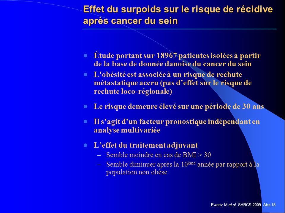 Effet du surpoids sur le risque de récidive après cancer du sein Étude portant sur 18967 patientes isolées à partir de la base de donnée danoise du ca