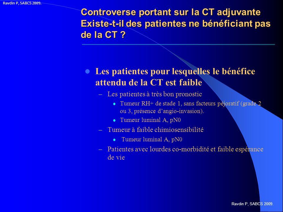 Controverse portant sur la CT adjuvante Existe-t-il des patientes ne bénéficiant pas de la CT ? Les patientes pour lesquelles le bénéfice attendu de l