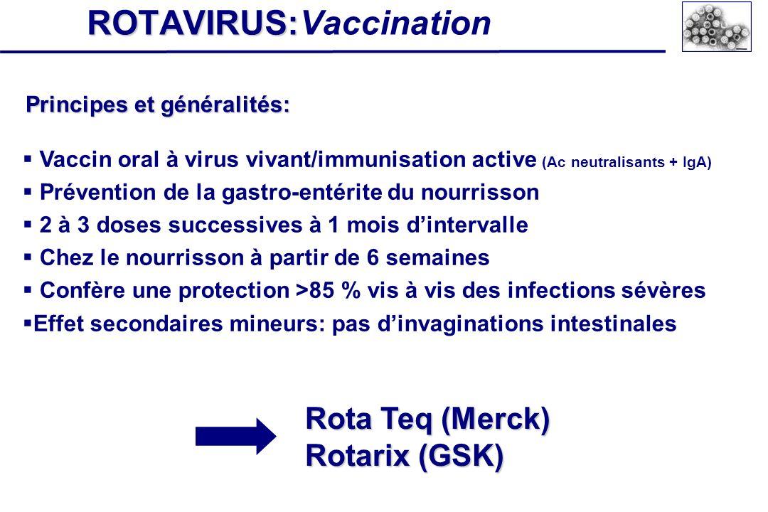 ROTAVIRUS: Vaccination (II) : RotaTeq® Vaccin pentavalent: 5 virus réassortants humain-bovins issus de la souche BOVINE W3 (MERCK&co): souches faiblement réplicatives dans lintestin: faible excrétion virale Voie orale: Première dose administrée entre 6 et 12 semaines puis intervalles de 4 à 10 semaines entres les deux autres doses Infections sévères à ROTAVIRUS: Taux de protection de 98,2% contre les G1-G4 et de 74% contre un sérotype G non contenu dans le vaccin (protection croisée).