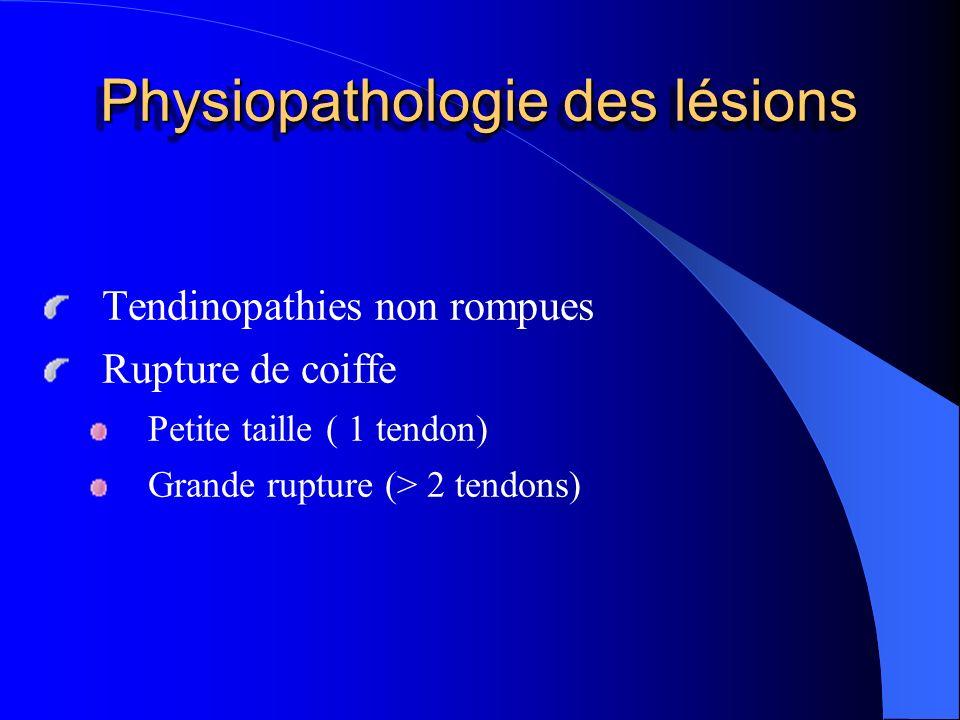 Physiopathologie des lésions Tendinopathies non rompues Rupture de coiffe Petite taille ( 1 tendon) Grande rupture (> 2 tendons)