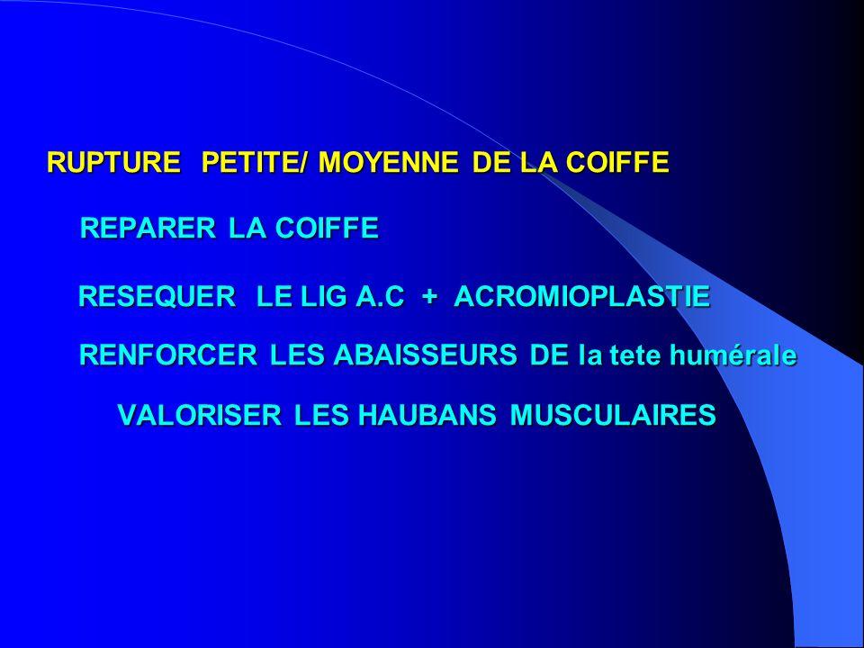RUPTURE PETITE/ MOYENNE DE LA COIFFE REPARER LA COIFFE REPARER LA COIFFE RESEQUER LE LIG A.C + ACROMIOPLASTIE RENFORCER LES ABAISSEURS DE la tete humé