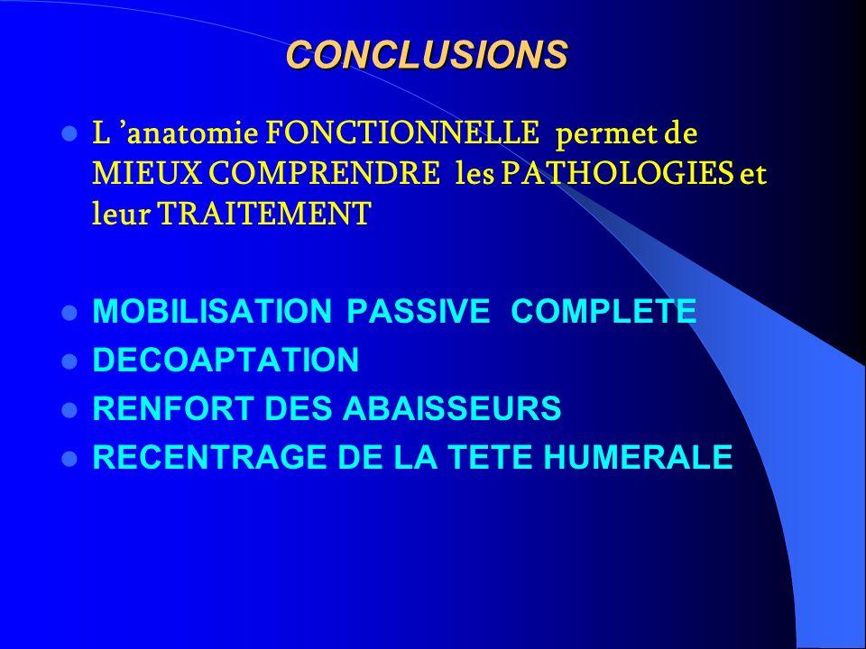 CONCLUSIONS L anatomie FONCTIONNELLE permet de MIEUX COMPRENDRE les PATHOLOGIES et leur TRAITEMENT MOBILISATION PASSIVE COMPLETE DECOAPTATION RENFORT