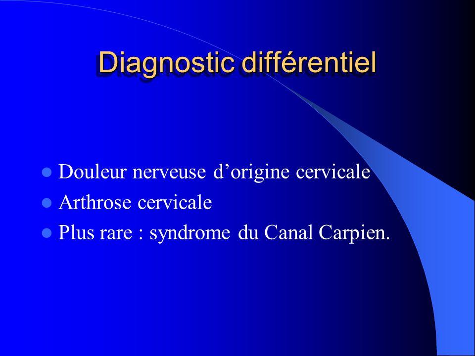 Diagnostic différentiel Douleur nerveuse dorigine cervicale Arthrose cervicale Plus rare : syndrome du Canal Carpien.