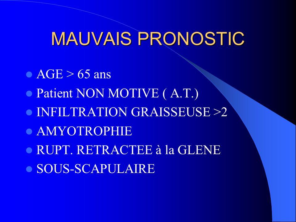 MAUVAIS PRONOSTIC AGE > 65 ans Patient NON MOTIVE ( A.T.) INFILTRATION GRAISSEUSE >2 AMYOTROPHIE RUPT. RETRACTEE à la GLENE SOUS-SCAPULAIRE