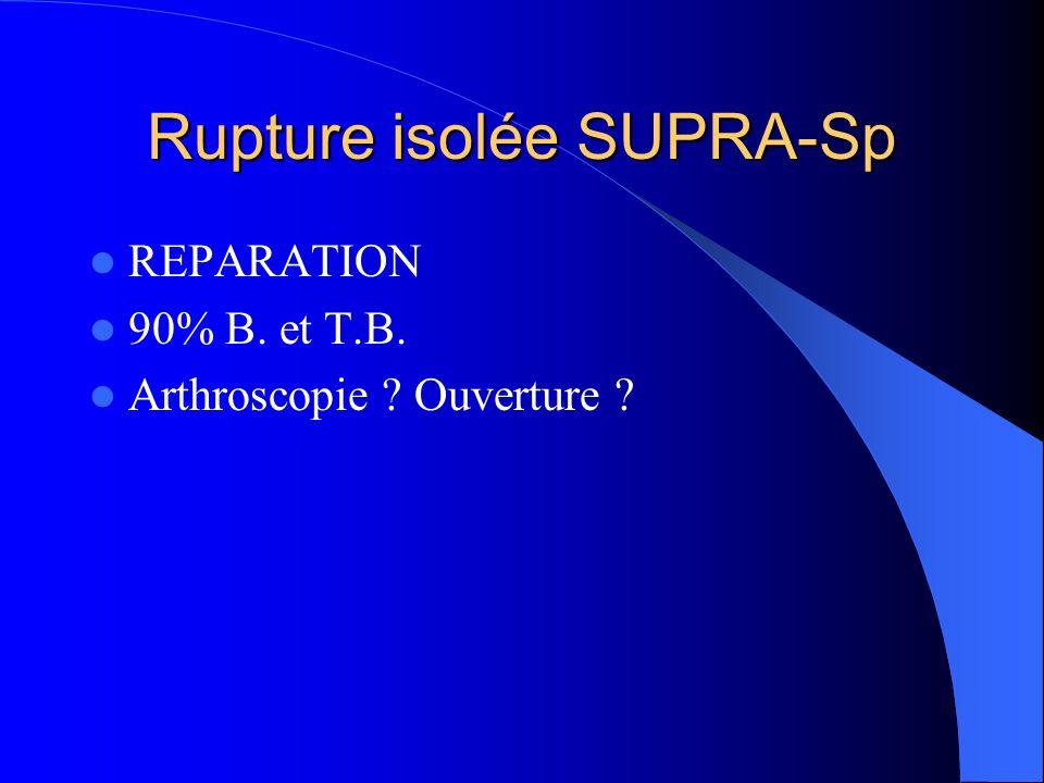 Rupture isolée SUPRA-Sp REPARATION 90% B. et T.B. Arthroscopie ? Ouverture ?