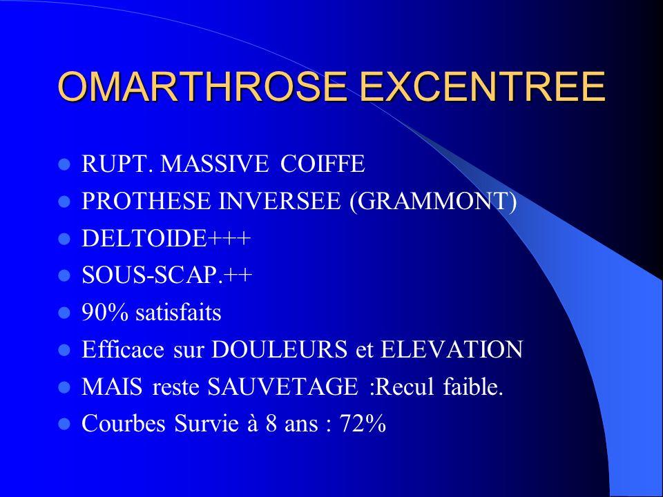 OMARTHROSE EXCENTREE RUPT. MASSIVE COIFFE PROTHESE INVERSEE (GRAMMONT) DELTOIDE+++ SOUS-SCAP.++ 90% satisfaits Efficace sur DOULEURS et ELEVATION MAIS