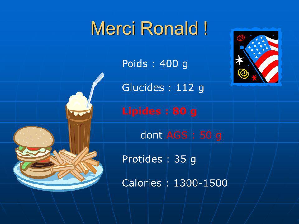 Merci Ronald ! Poids : 400 g Glucides : 112 g Lipides : 80 g dont AGS : 50 g Protides : 35 g Calories : 1300-1500